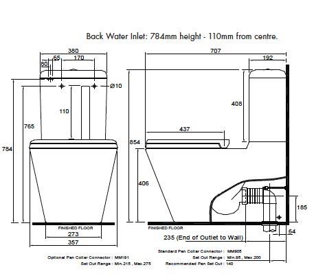 Mondella Rococo Toilet Installation Instructions Sweet
